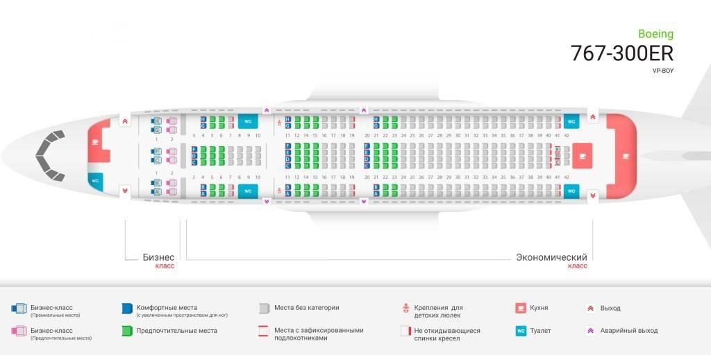 Схема самолета боинг 767 300ER
